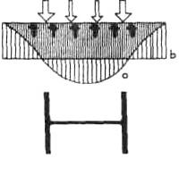 Сжатие колонн