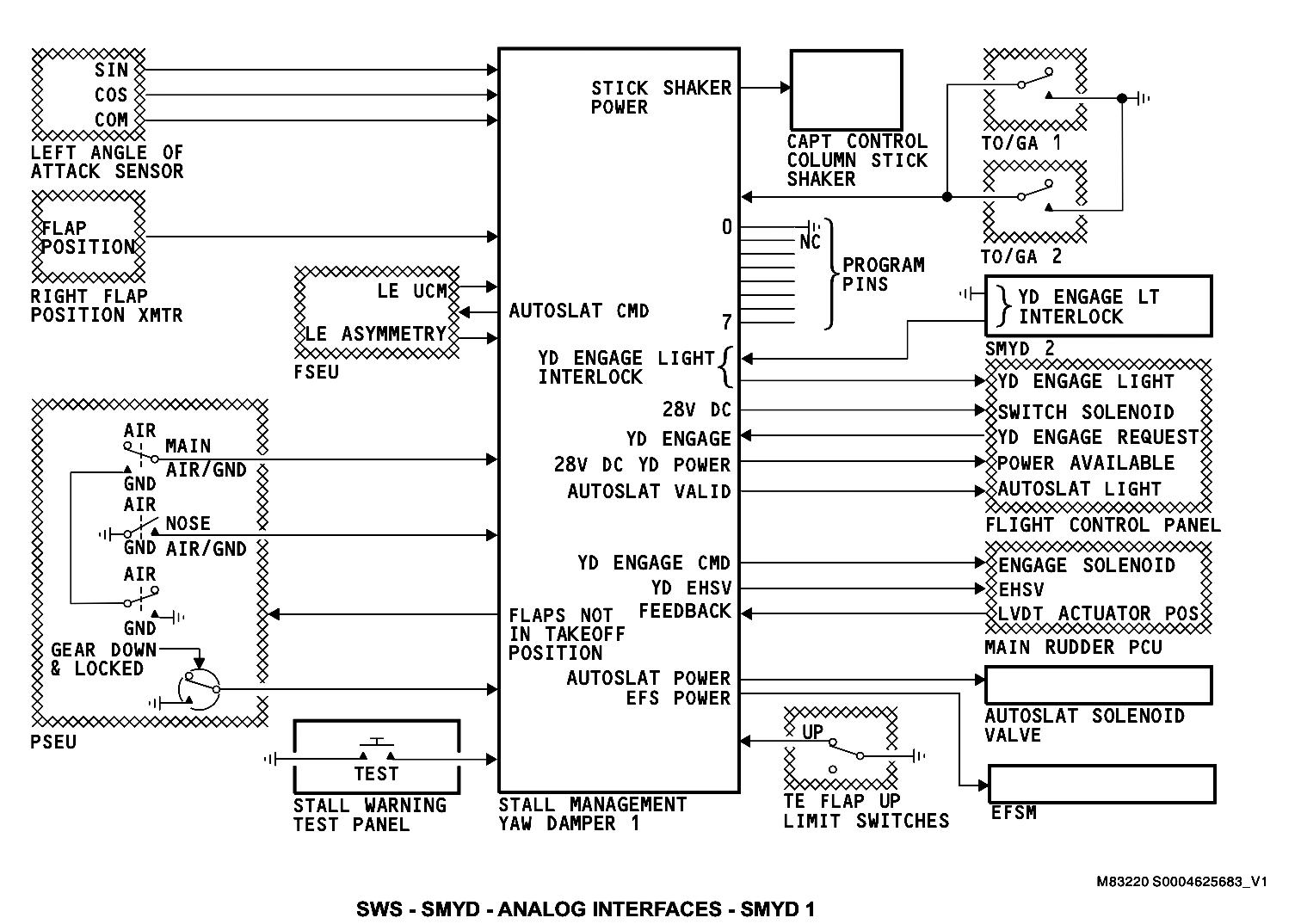 460 3 Phase Wiring Diagram