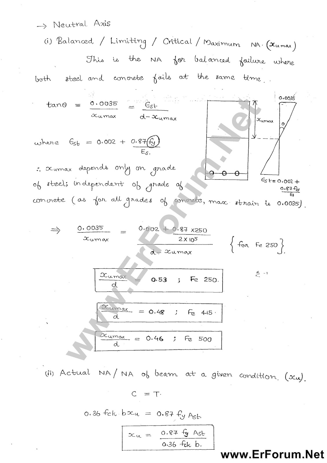 RCC-Notes-7
