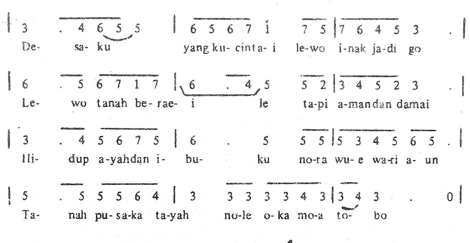 Chord & Arti Lirik Lagu Nusa Tenggara Timur: Desaku + Not Angka