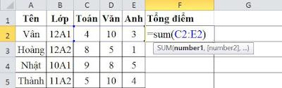 tinhoccoban.net - Hàm Sum trong Excel.