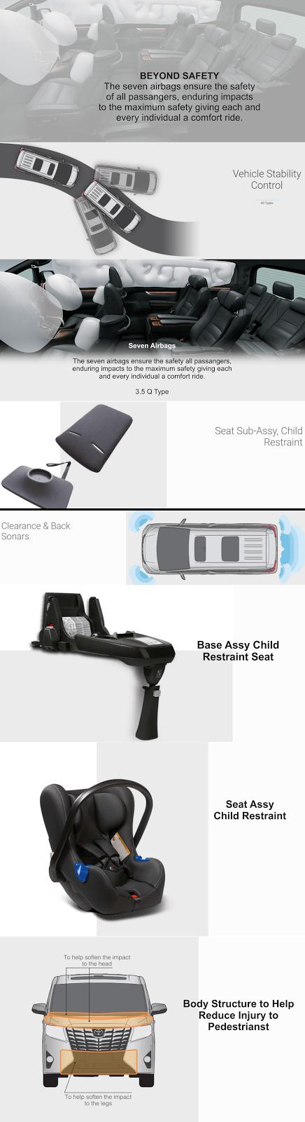 fitur-keamanan-mobil-new-Alphard