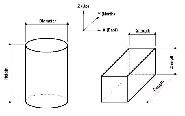 PIPING WORLD: Vantage Plant Design Management System (PDMS)