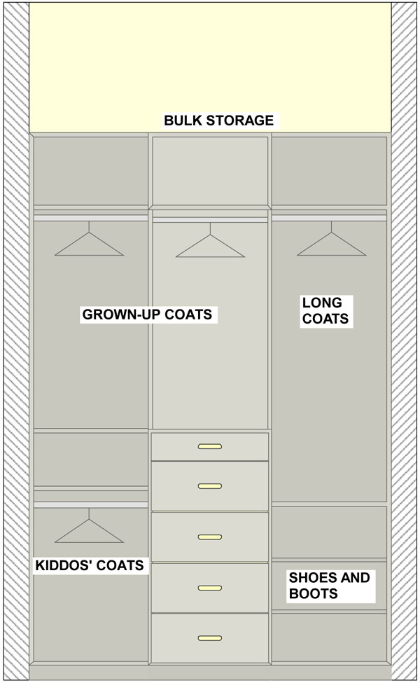 Closet Factory coat closet design