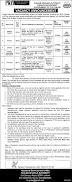 Jobs in Punjab Revenue Authority Finance Department, Lahore