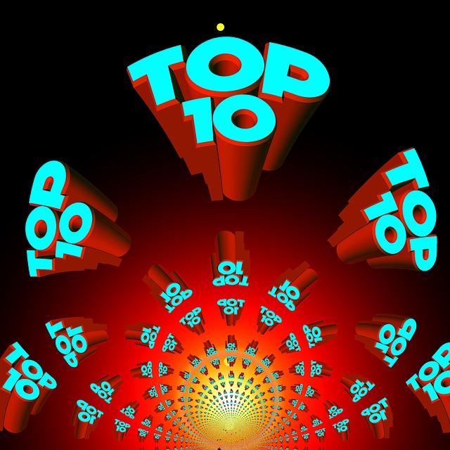 Cara Melihat Daftar 10 Pos Teratas di Blog