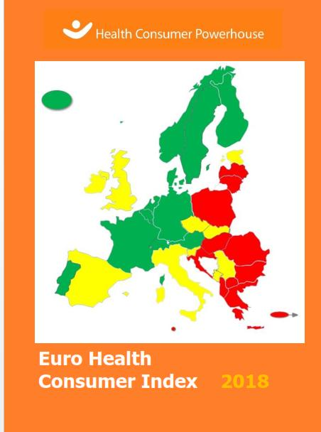 Albania with the worst Health Consumer Index in Europe