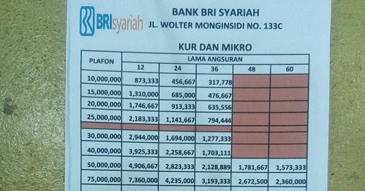 Download Contoh Surat Kuasa Istri Pinjaman Bank Bri Images ...