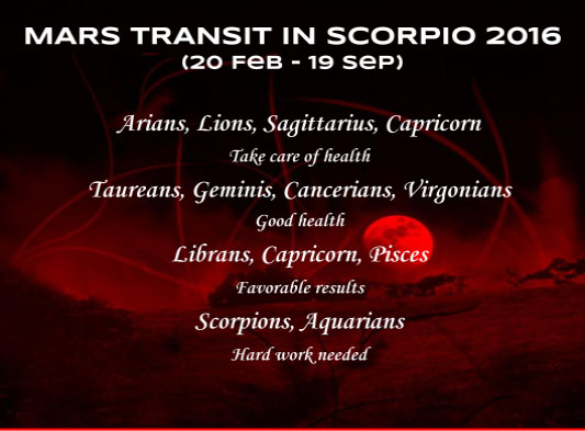 Read Mars Transit in Scorpio and its effects