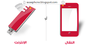 حصريا لزبناء مديتل تسجيل خطكم عبر الموقع الرسمي Meditel