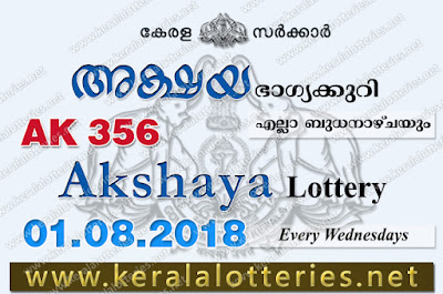 Kerala Lottery Results 01-08-2018 Akshaya AK-356 Lottery Result keralalotteries.net