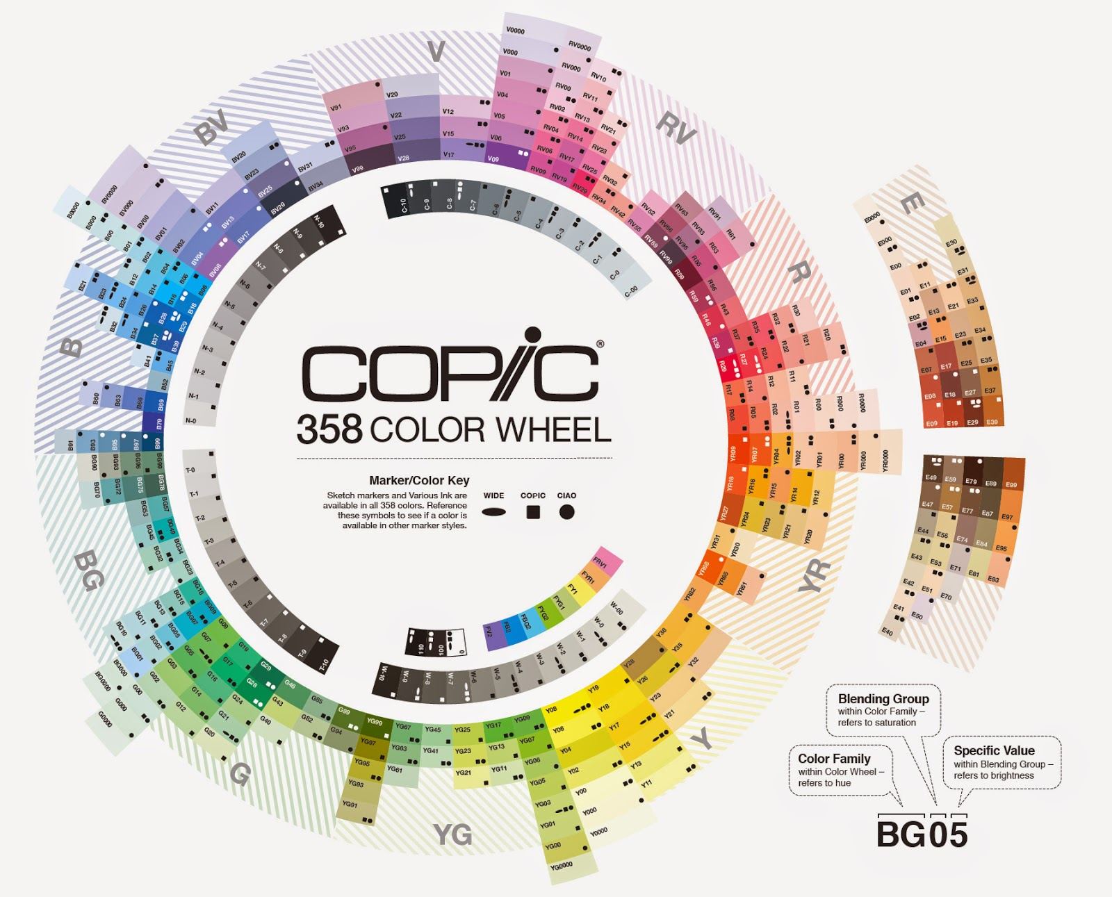 how to show color wheels in photoshop