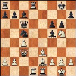 Partida de ajedrez María Luisa Gutiérrez - Antonia Jover, posición después de 19…f6?