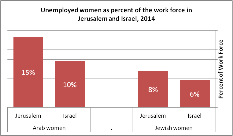 the jerusalem institute for policy research weblog 2016