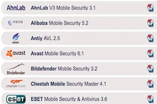 o melhor antivirus 2017