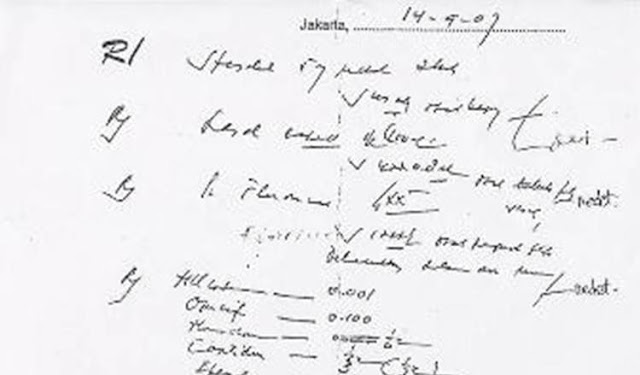 Inilah Jawaban Mengapa Tulisan Dalam Resep Dokter Itu Jelek Dan Tidak Mudah Dipahami