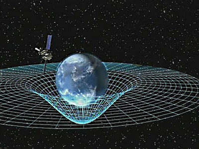 Einstein Research on Gravitational Theory