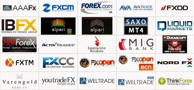 Daftar Broker Forex Terbaik di Indonesia