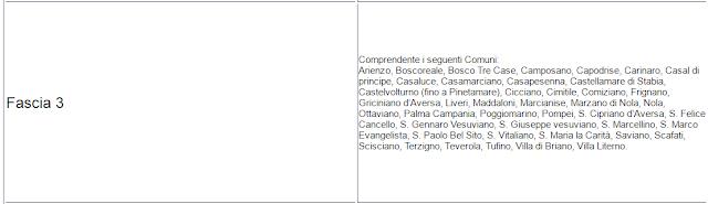 Fascia Napoli 3
