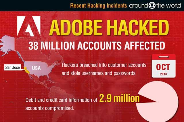 Adobe hacker