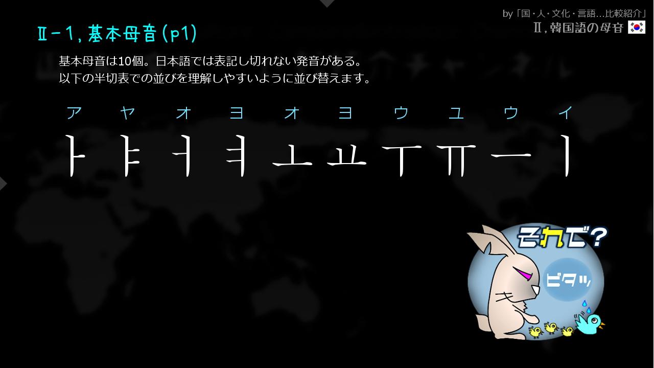 国人文化言語世界比較ブログ 韓国語Ⅱ 1母音基本