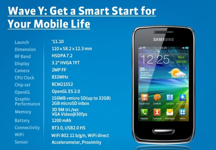 application samsung wave y s5380