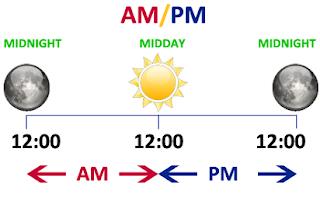 perbedaan waktu pm dan am,was dan were,beda am dan pm,
