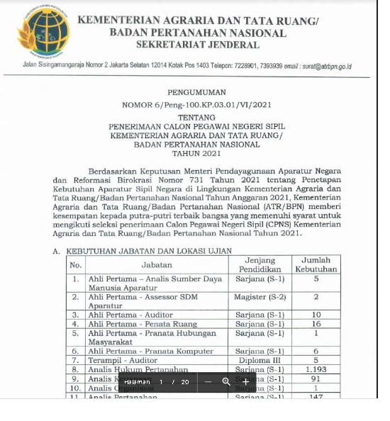 Lowongan CPNS Kementerian Agraria dan Tata Ruang Badan Pertanahan Nasional Tahun Anggaran 2021