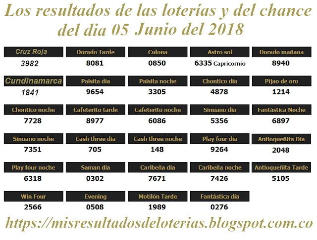 Resultados de las loterías de Colombia | Ganar chance | Los resultados de las loterías y del chance del dia 05 de Junio del 2018