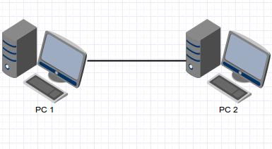 Peer To Peer Menghubungkan 2 Komputer Laptop Tanpa Router / Hub