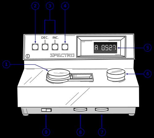 adalah alat yang digunakan dalam kolorimetri Prinsip Kerja Kolorimeter