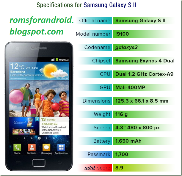 All the latest ROMs for your Android Devices - Samsung, Sony, LG