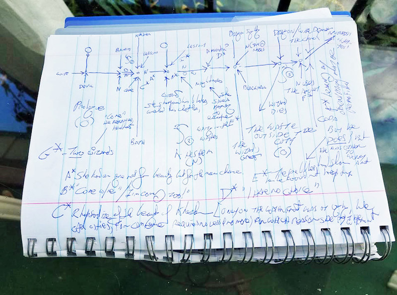 night plot diagram oil furnace parts flogging babel a simple