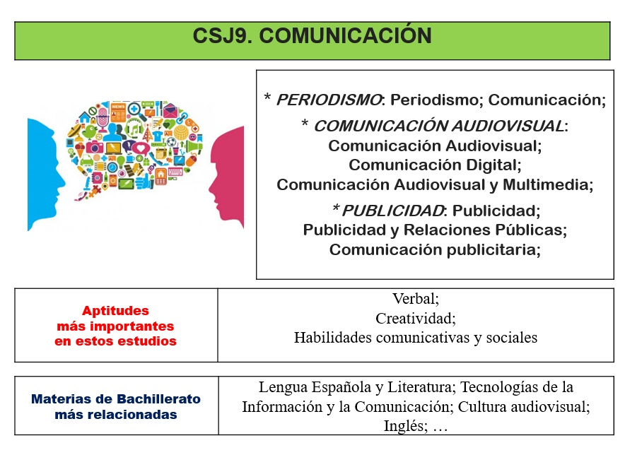Csj09 Comunicación Periodismo Comunicación Audiovisual