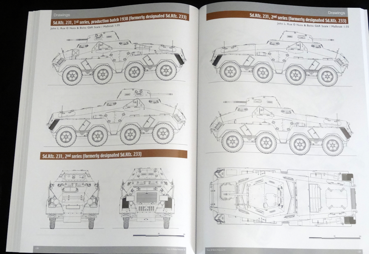 The Modelling News: Read N Reviewed: Nuts & Bolts Volume 35
