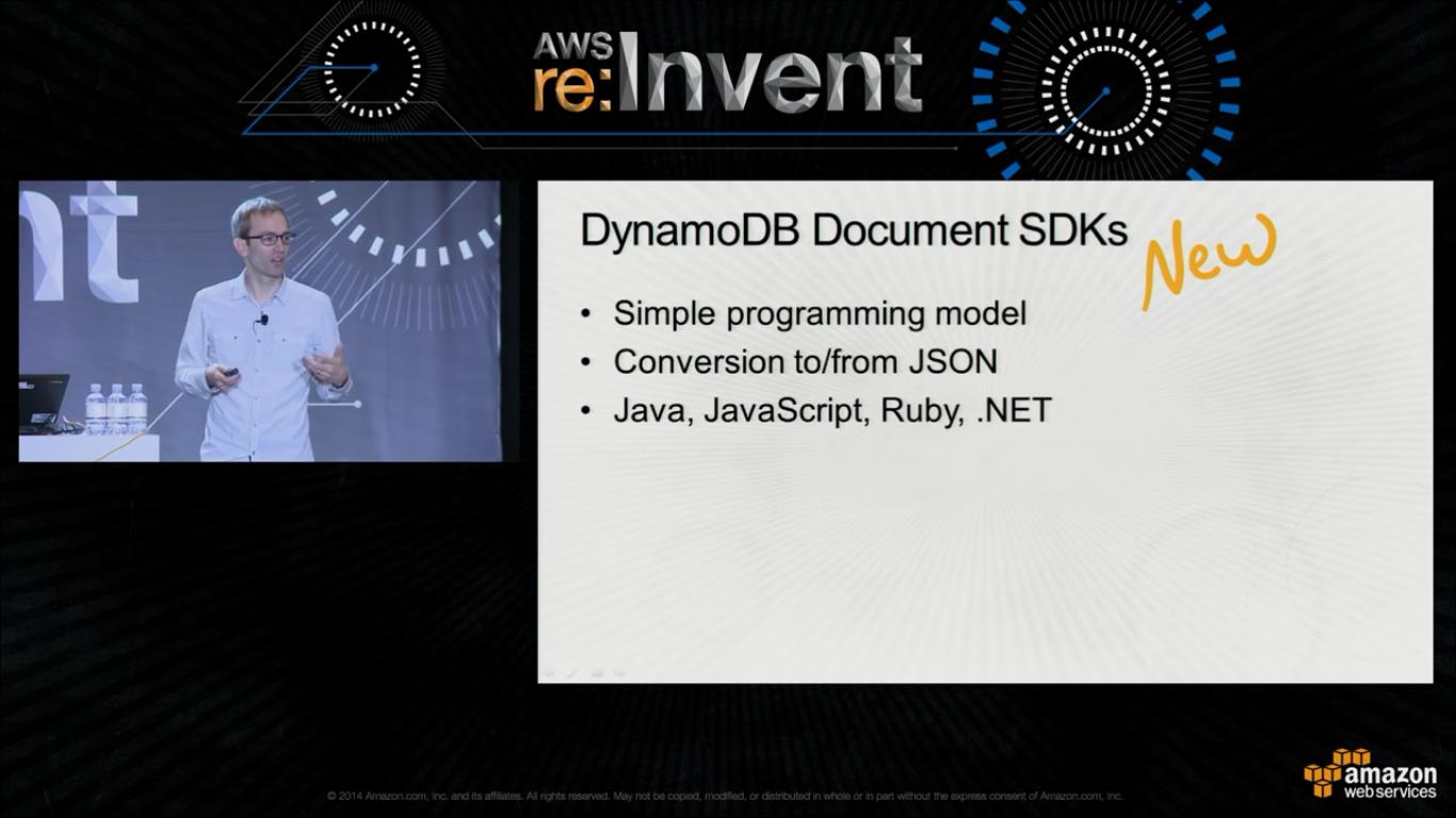 DynamoDB FAQ Notes | CodingAtWork