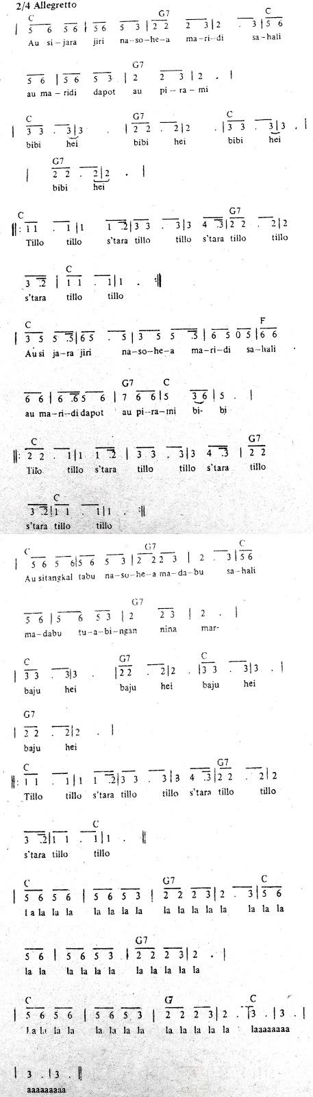 Chord & Arti Lirik Lagu Sumatera Utara: Sitara Tillo + Not Angka