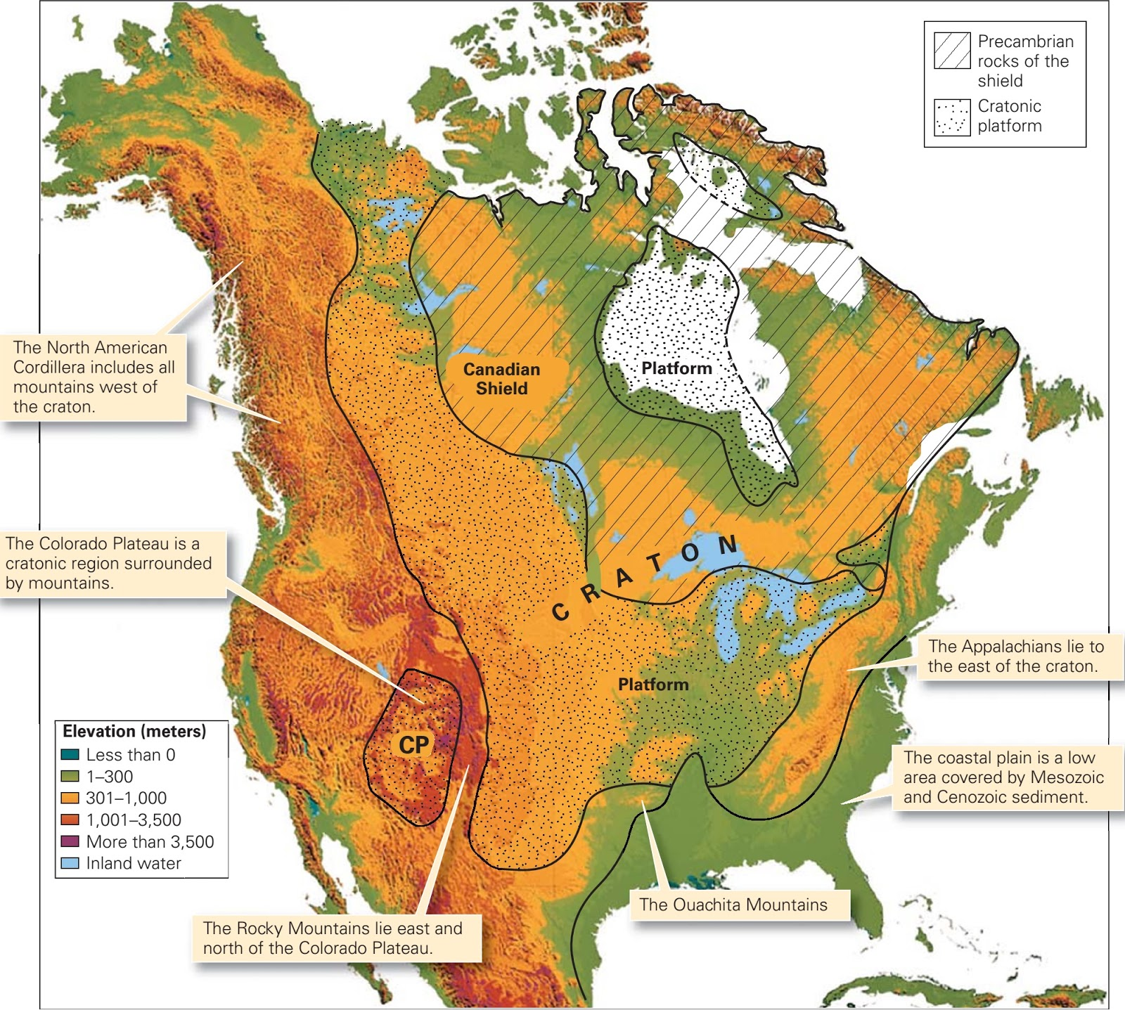 north americas craton consists of a shield where precambrian rock is exposed and a platform where paleozoic sedimentary rock covers the precambrian