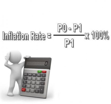 inflation rate calculator - Leonescapers