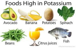 Health benefits of potassium with some foods that contains it