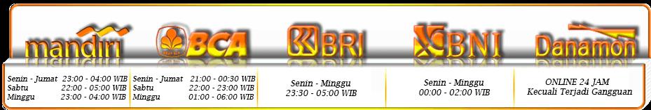 Status Online Bank Mandiri, Bni, Danamon, Bca, Bri