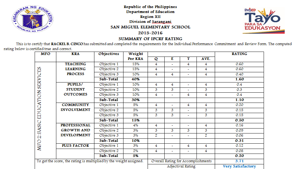 Deped Forms Sample