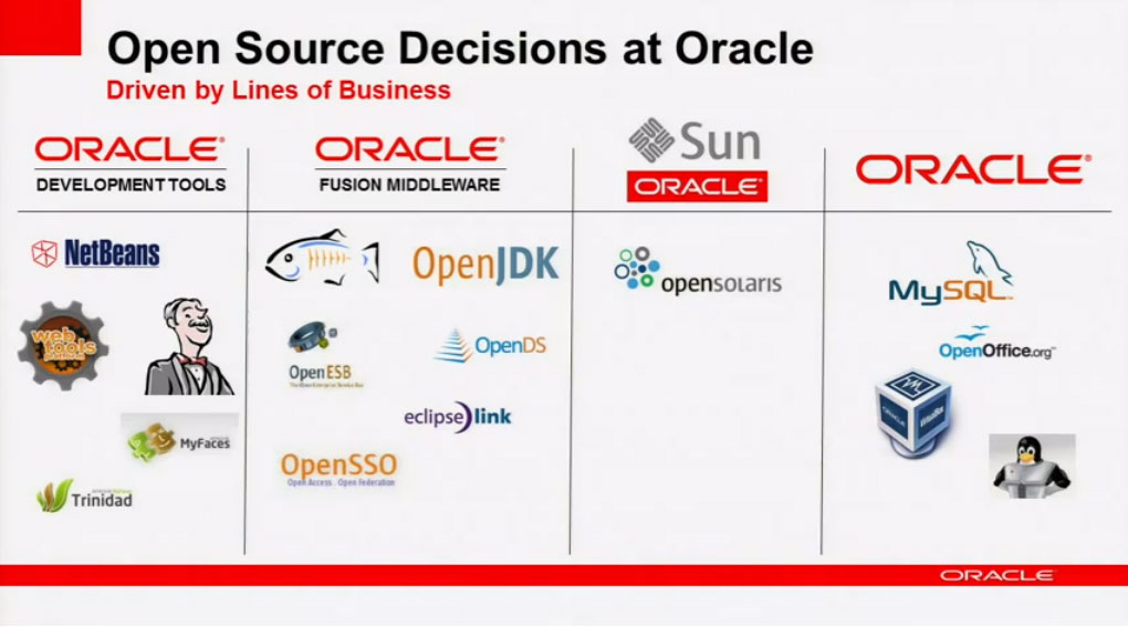 OpenSSL and java interaction Oracle Community  » cartmerozo ml