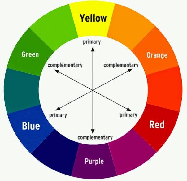 Pilih Satu Warna Dan Hasilkan Skima Berdasarka Pelbagai Tona Kepekatan Kita Juga Boleh Menambah Neutral Seperti Putih