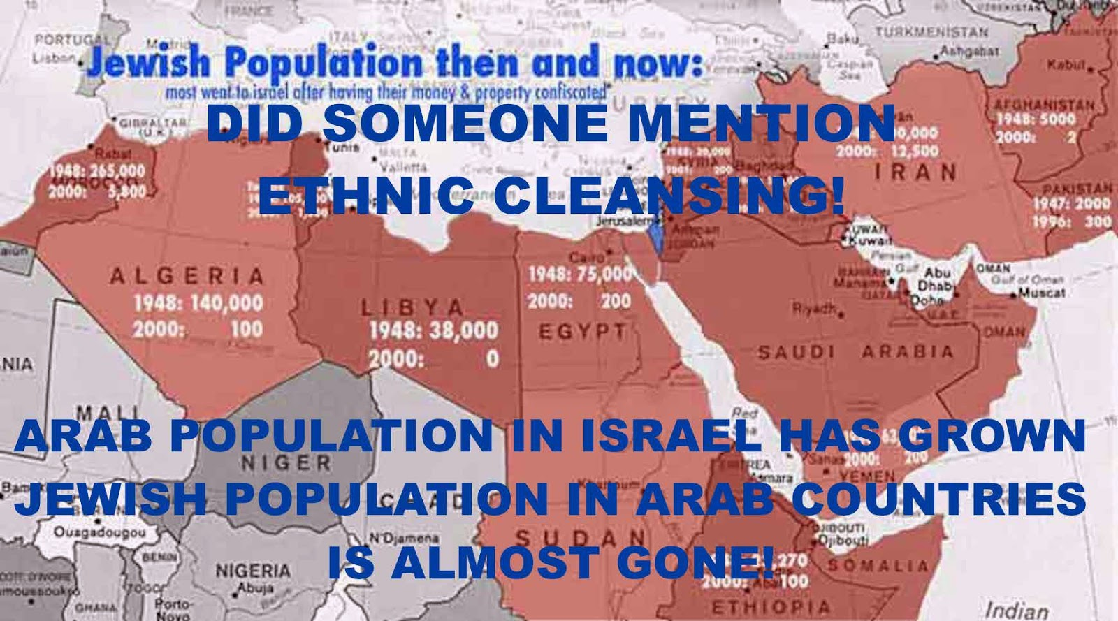 why jews fled the arab countries