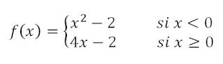 Derivabilidad de una función