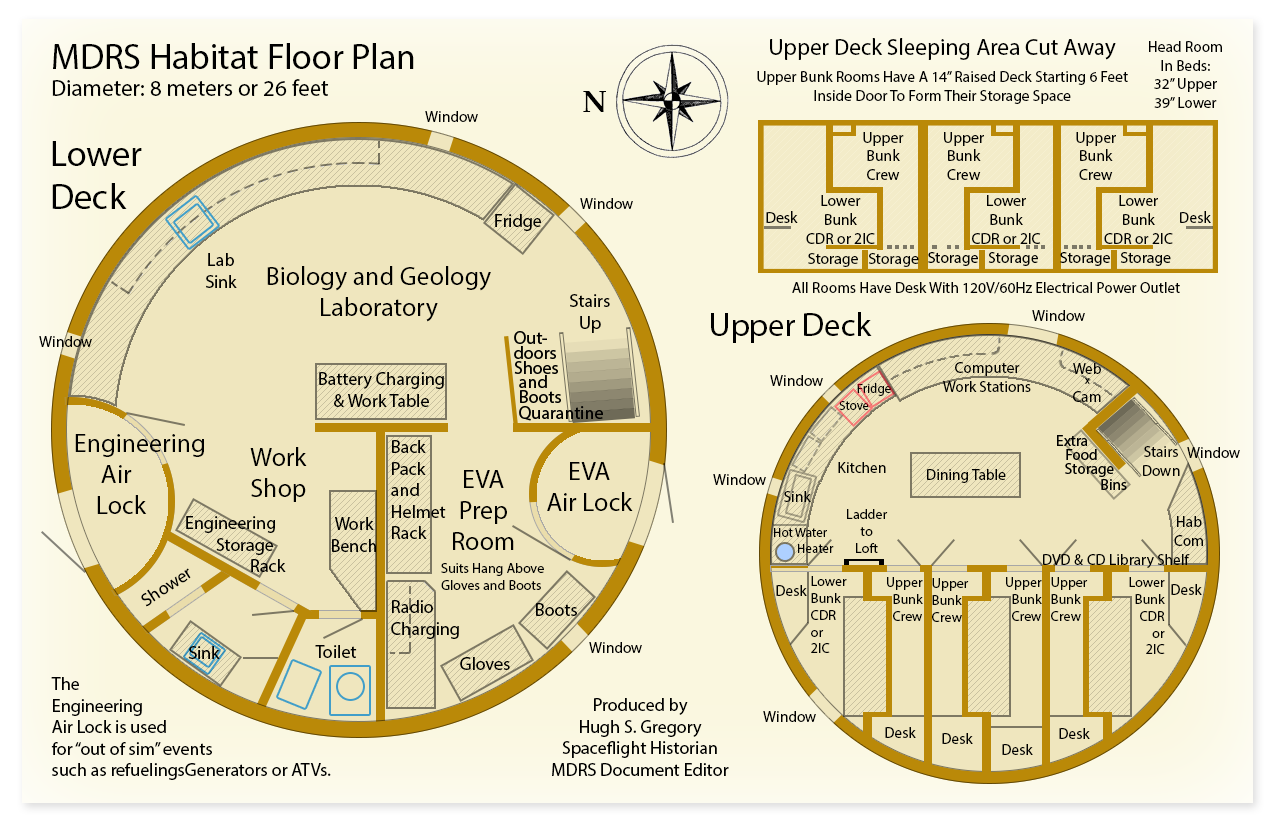 Greenhouse Blueprints Librisnotes The Martian By Andy Weir