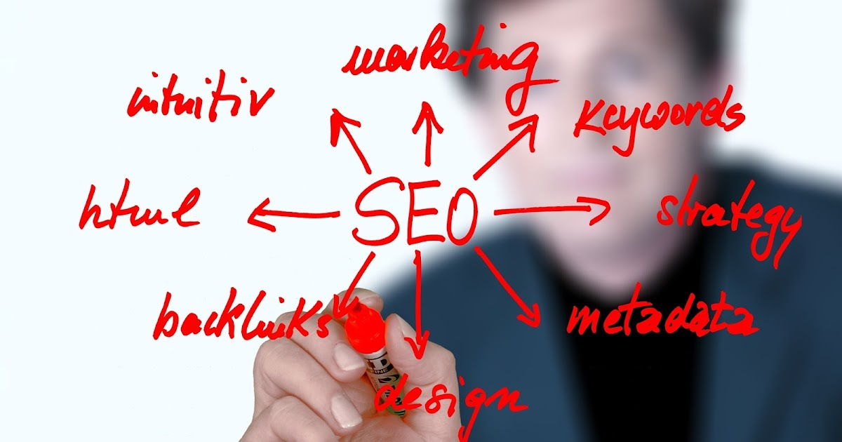 List of Top 10 SEO Company in Amritsar