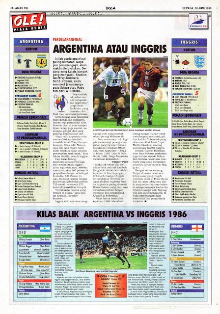WORLD CUP 1998 ARGENTINA VS ENGLAND ORTEGA VS OWEN