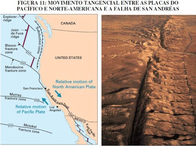 Resultado de imagem para imagens placas tectônicas convergente e divergente